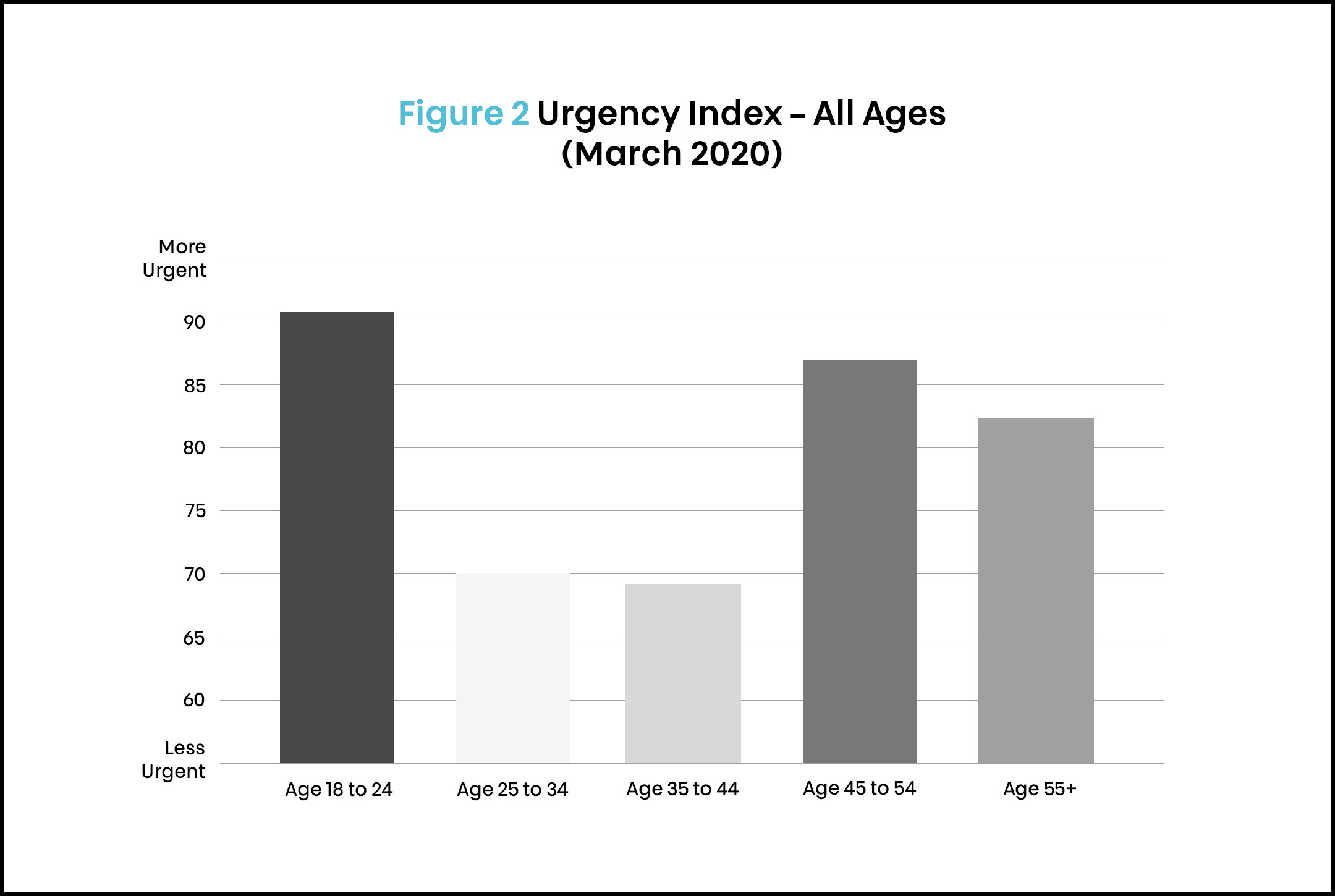 SSI article 2 urgency